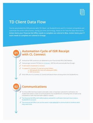 TD Client Data Flow