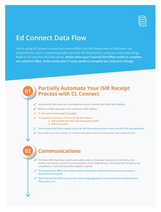 Ed Connect Data Flow