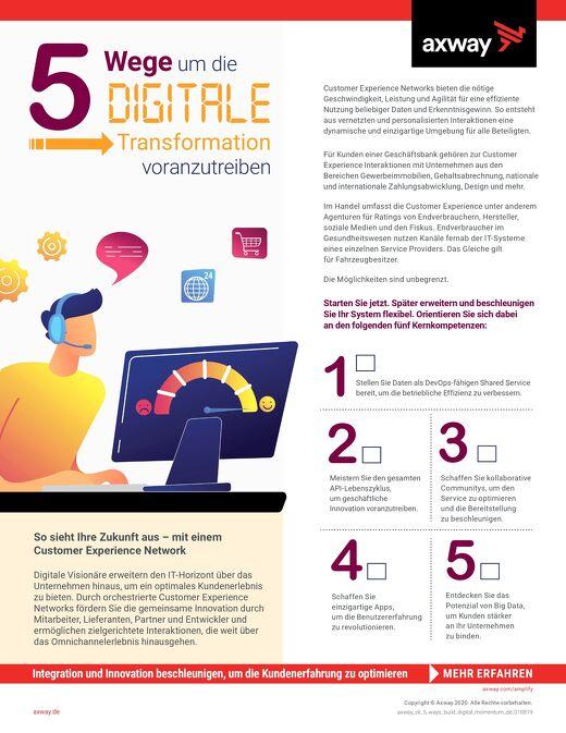 5 Wege um die digitale Transformation voranzutreiben