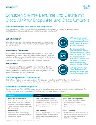 Schützen Sie Ihre Benutzer und Geräte mit Cisco AMP für Endpunkte und Cisco Umbrella