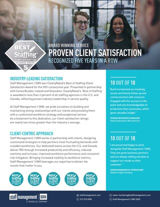 Award Winning Services with Proven Client Satisfaction Clearly Rated Info Sheet