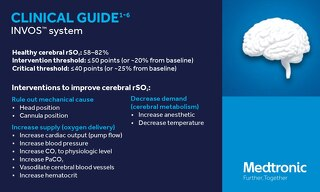 CLINICAL GUIDE - INVOS™ system