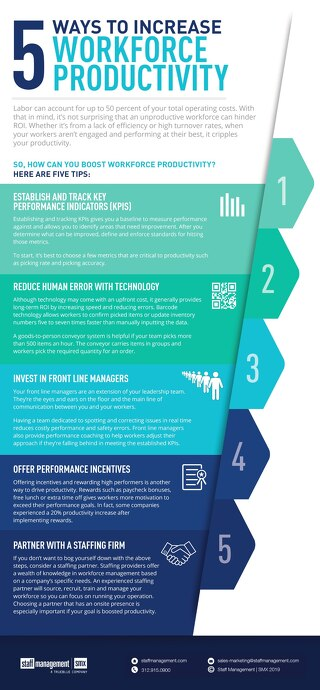 5 Ways to Increase Workforce Productivity Guide