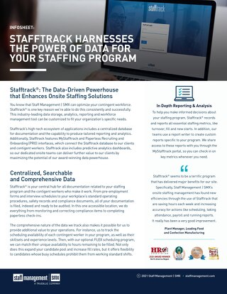 Stafftrack Harnesses The Power of Data For Your Staffing Program