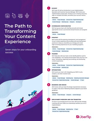 The Path to Transforming Your Content Experience