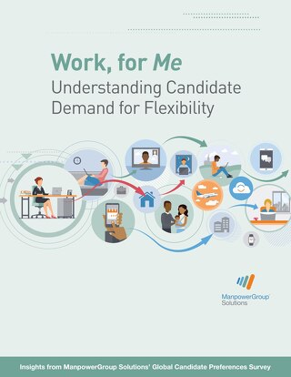 Work, for Me: Understanding Candidate Demand for Flexibility