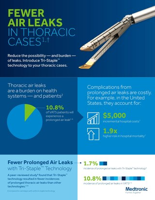 Infographic: Reduce the possibility — and burden — of leaks