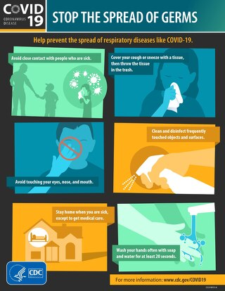 Stop The Spread of Germs.english