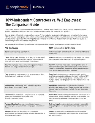 1099-Independent Contractors vs. W-2 Employees: The Comparison Guide
