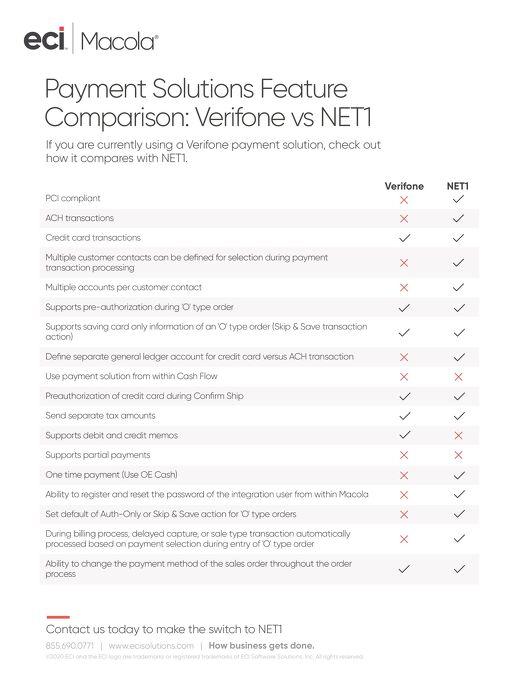 Macola NET1 vs Verifone Comparison