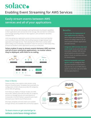 Enabling Event Streaming for AWS Services