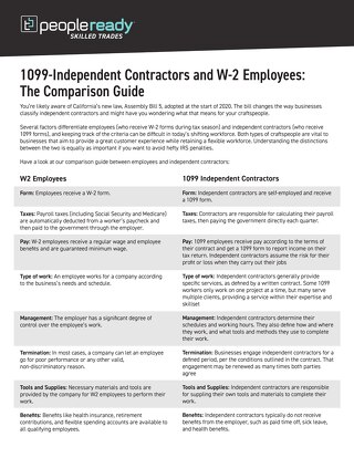 1099 vs W-2: Comparison Guide
