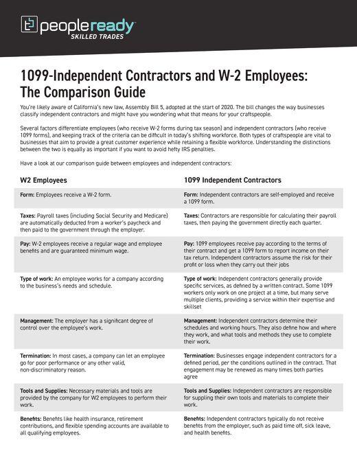 1099 vs W-2: Comparison Guide