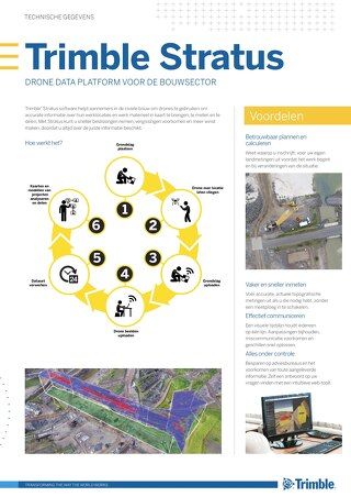 Trimble Stratus Datasheet - Dutch