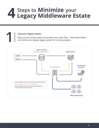4 Steps to Minimize your Legacy Middleware Estate