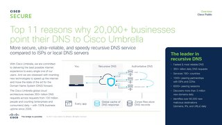Top 11 reasons why 20,000+ businesses point their DNS to Cisco Umbrella