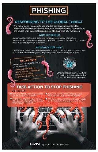 Responding to the Global Threat of Phishing