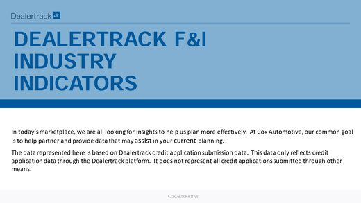 Dealertrack F&I Daily Insights
