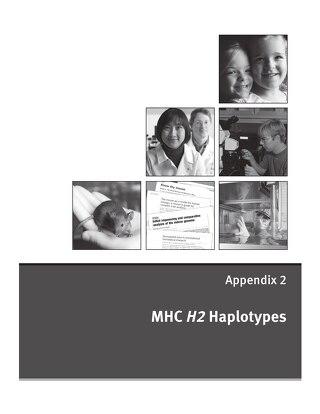 Appendix 2: MHC H2 Haplotypes