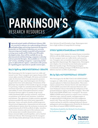 Parkinson's Research Resources