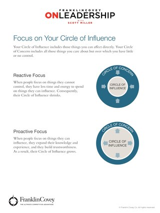 The 7 Habits Coach: Circle Of Influence Tool
