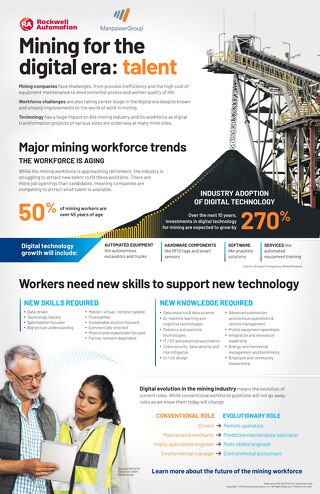 Infographic: Mining Workforce Trends