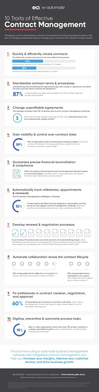 10 Traits of Effective Contract Management Infographic