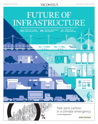 Future of Infrastructure 2020