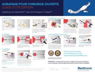 GUIDE D'UTILISATION - Agrafeuse circulaire EEA avec technologie Tri-Staple