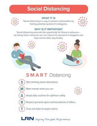 What is S.M.A.R.T. Social Distancing?