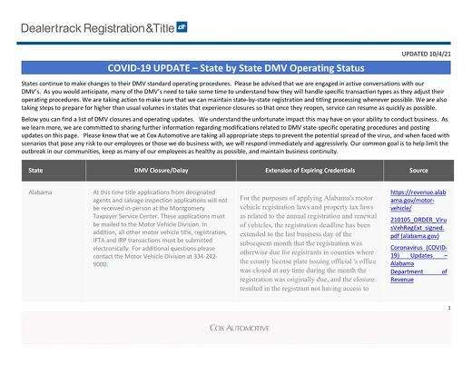 COVID-19 UPDATE – State by State DMV Operating Status