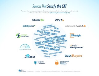 Cybersecurity Assessment Tool (CAT) Map