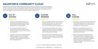 3 Types of Salesforce Communities