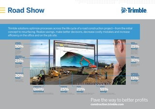 Trimble Road Show Infographic