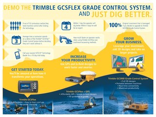 Trimble GCSFlex Demo Infographic