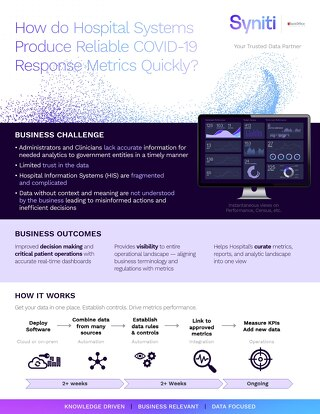 How Do Hospital Systems Produce Reliable COVID-19 Metrics Quickly?