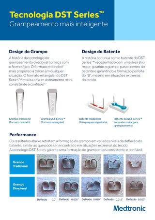 Tecnologia DST Series™