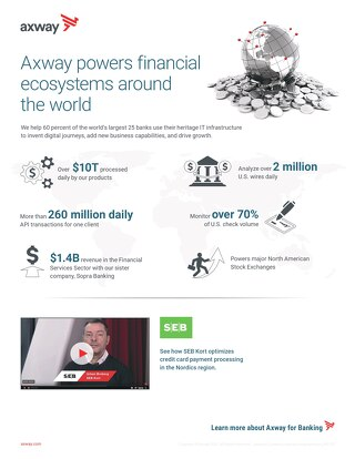 Axway powers financial ecosystems around the world