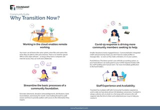 Why Transition Now?