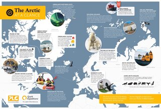 The Arctic At A Glance