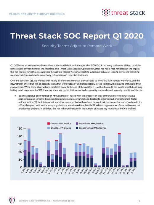 Threat Stack SOC Report: Q1 2020