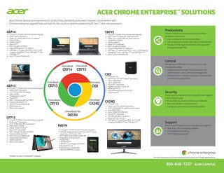 Acer Chrome for Enterprise