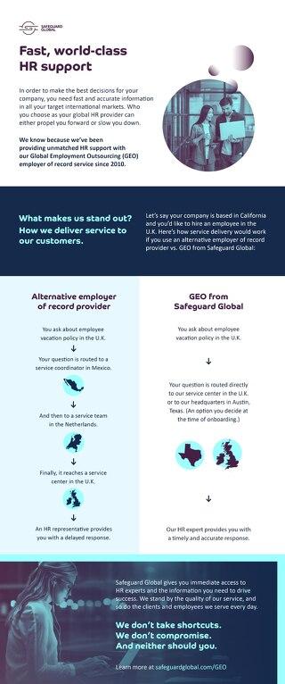 Fast, world-class HR support