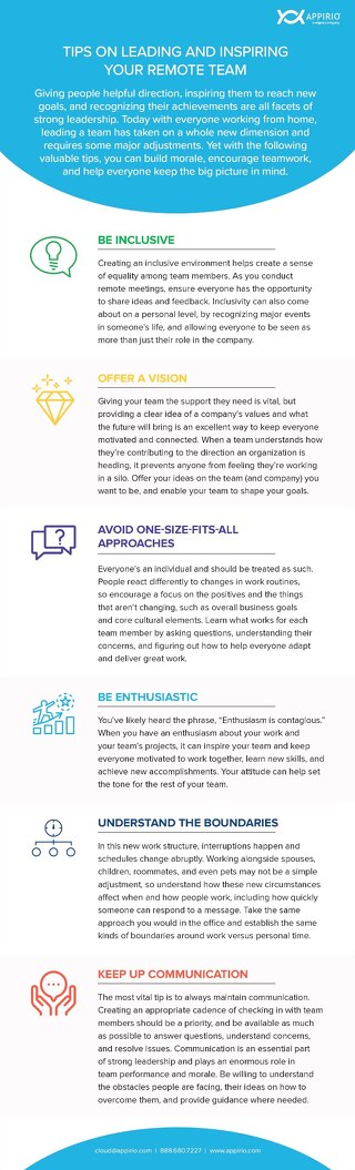 Tips Inspire Remote Teams Infographic