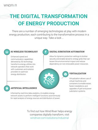 The Digital Transformation of Energy Production