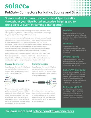 Solace PubSub+ Connectors: Kafka Connectors Datasheet