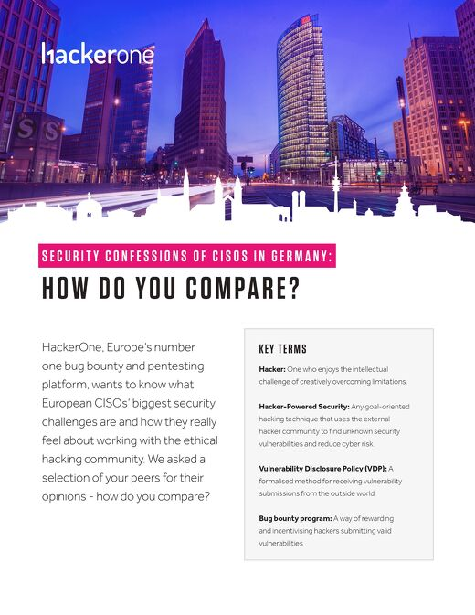 Security Confessions of CISOs in Germany