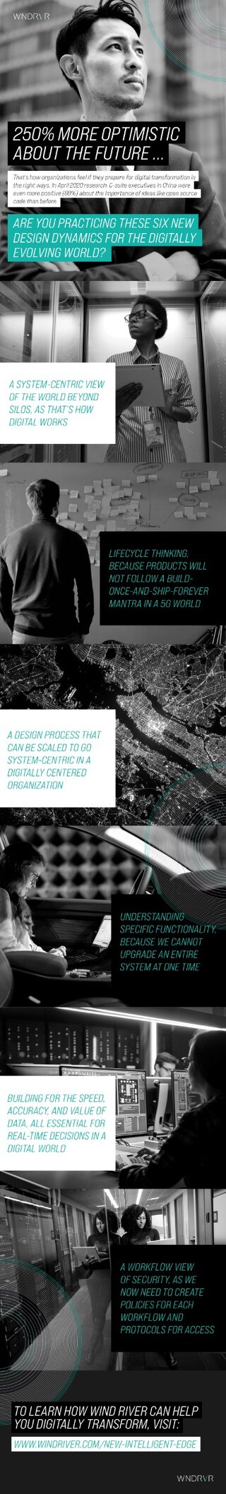 Six New Dynamics for the Digitally Evolving World