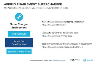 Enablement SuperCharger