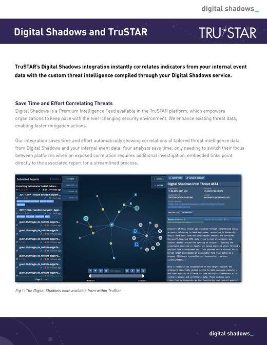 Digital Shadows and TruSTAR